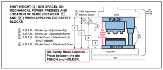 Safety Block Protech Systems